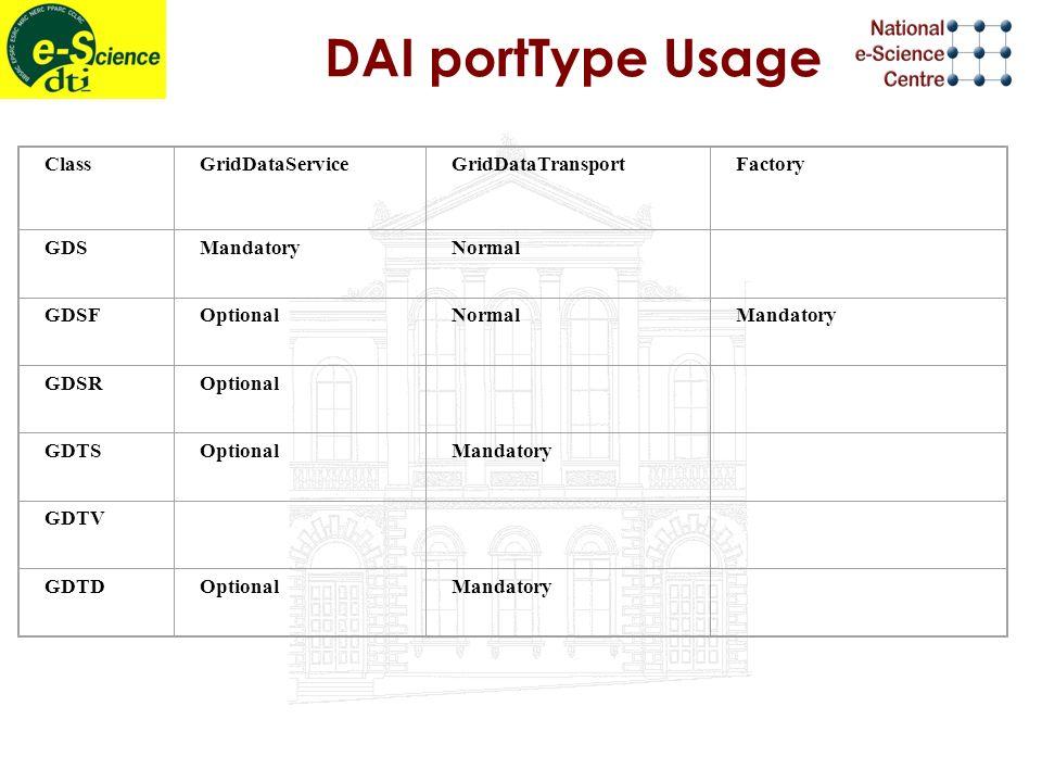 DAI portType Usage ClassGridDataServiceGridDataTransportFactory GDSMandatoryNormal GDSFOptionalNormalMandatory GDSROptional GDTSOptionalMandatory GDTV GDTDOptionalMandatory