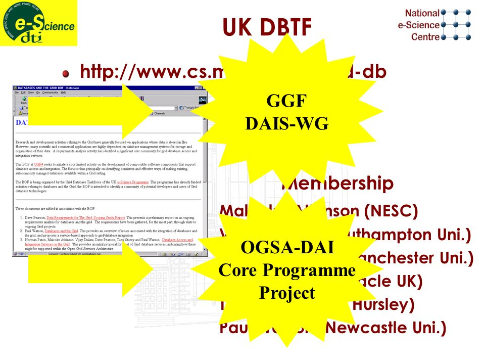 UK DBTF http://www.cs.man.ac.uk/grid-db Malcolm Atkinson (NESC) Vijay Dialani (Southampton Uni.) Norman Paton (Manchester Uni.) Dave Pearson (Oracle UK) Tony Storey (IBM Hursley) Paul Watson (Newcastle Uni.) Membership GGF DAIS-WG OGSA-DAI Core Programme Project
