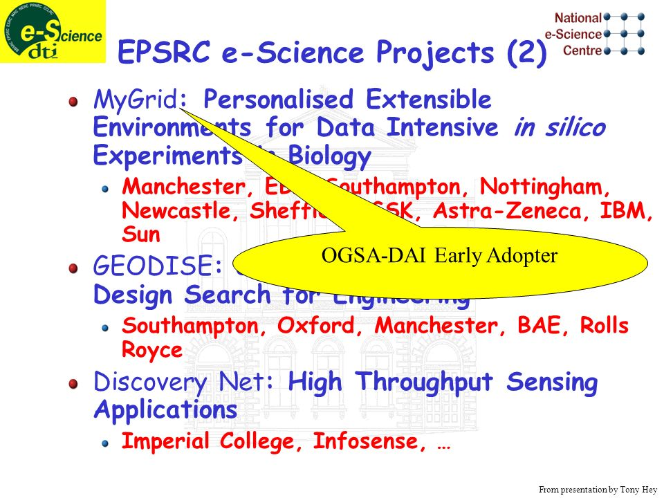 EPSRC e-Science Projects (2) MyGrid: Personalised Extensible Environments for Data Intensive in silico Experiments in Biology Manchester, EBI, Southampton, Nottingham, Newcastle, Sheffield, GSK, Astra-Zeneca, IBM, Sun GEODISE: Grid Enabled Optimisation and Design Search for Engineering Southampton, Oxford, Manchester, BAE, Rolls Royce Discovery Net: High Throughput Sensing Applications Imperial College, Infosense, … From presentation by Tony Hey OGSA-DAI Early Adopter