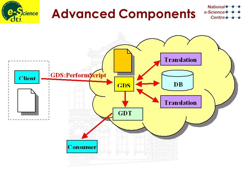 Advanced Components