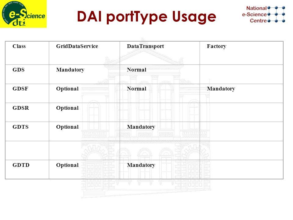 DAI portType Usage ClassGridDataServiceDataTransportFactory GDSMandatoryNormal GDSFOptionalNormalMandatory GDSROptional GDTSOptionalMandatory GDTDOptionalMandatory