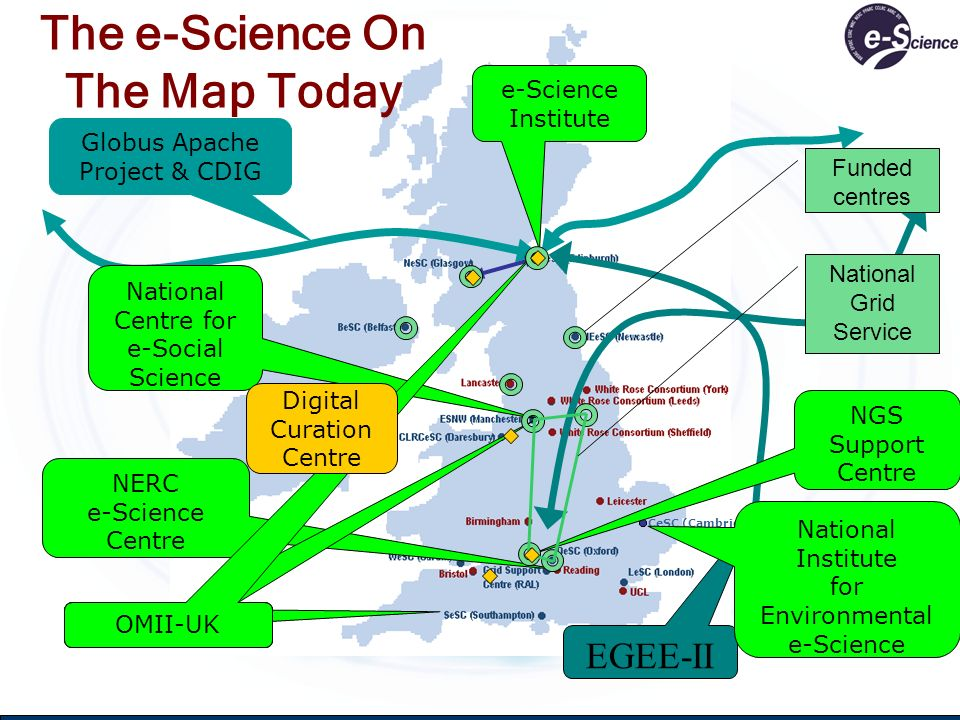 Globus Apache Project & CDIG CeSC (Cambridge) e-Science Institute The e-Science On The Map Today EGEE-II NGS Support Centre National Centre for e-Soci