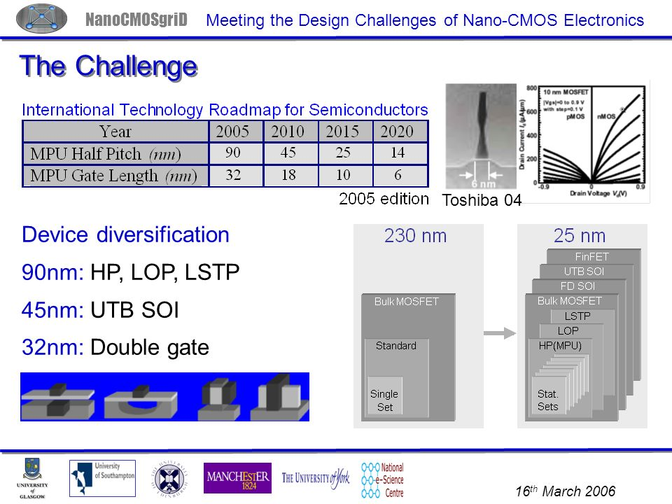 16 th March 2006 NanoCMOSgriD Meeting the Design Challenges of Nano-CMOS Electronics The Challenge Toshiba 04 Device diversification 90nm: HP, LOP, LS