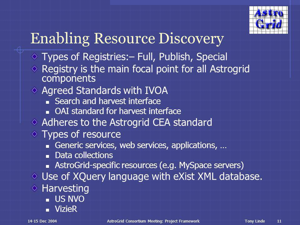 11 Tony Linde14-15 Dec 2004AstroGrid Consortium Meeting: Project Framework Enabling Resource Discovery Types of Registries:– Full, Publish, Special Registry is the main focal point for all Astrogrid components Agreed Standards with IVOA Search and harvest interface OAI standard for harvest interface Adheres to the Astrogrid CEA standard Types of resource Generic services, web services, applications, … Data collections AstroGrid-specific resources (e.g.