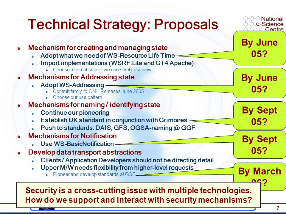 7 Technical Strategy: Proposals Mechanism for creating and managing state Adopt what we need of WS-Resource Life Time Import implementations (WSRF:Lit