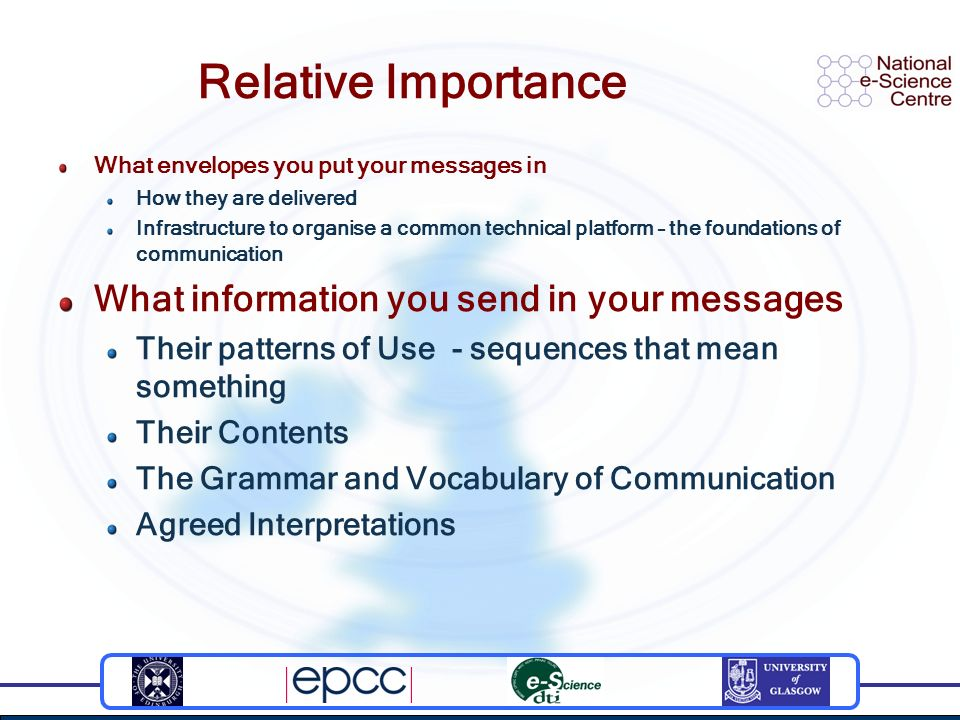 Relative Importance What envelopes you put your messages in How they are delivered Infrastructure to organise a common technical platform – the foundations of communication What information you send in your messages Their patterns of Use - sequences that mean something Their Contents The Grammar and Vocabulary of Communication Agreed Interpretations