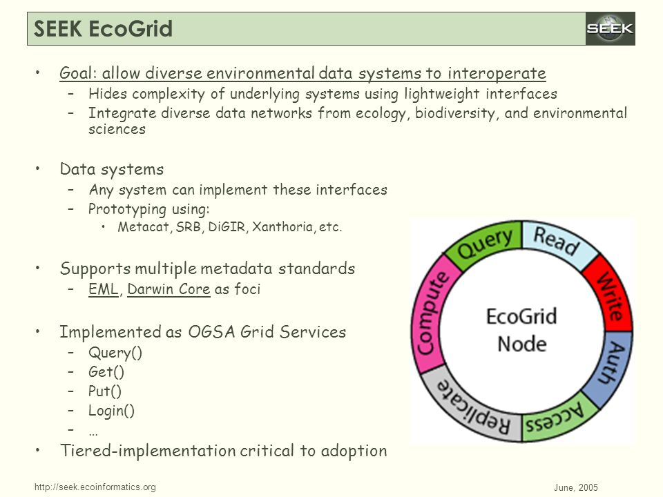 http://seek.ecoinformatics.org SWDBAug 29, 2004 June, 2005 SEEK EcoGrid Goal: allow diverse environmental data systems to interoperate –Hides complexity of underlying systems using lightweight interfaces –Integrate diverse data networks from ecology, biodiversity, and environmental sciences Data systems –Any system can implement these interfaces –Prototyping using: Metacat, SRB, DiGIR, Xanthoria, etc.