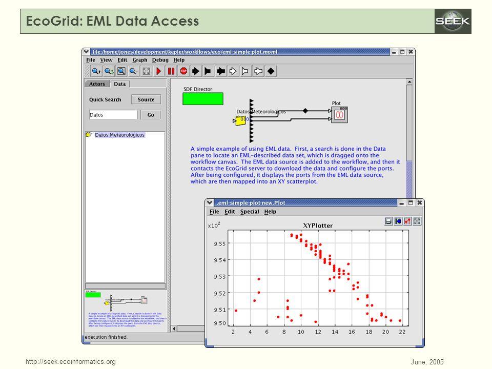 http://seek.ecoinformatics.org SWDBAug 29, 2004 June, 2005 EcoGrid: EML Data Access