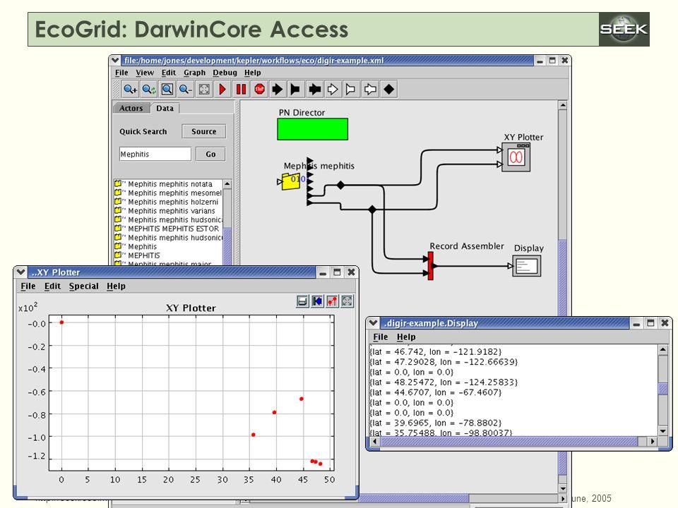 http://seek.ecoinformatics.org SWDBAug 29, 2004 June, 2005 EcoGrid: DarwinCore Access