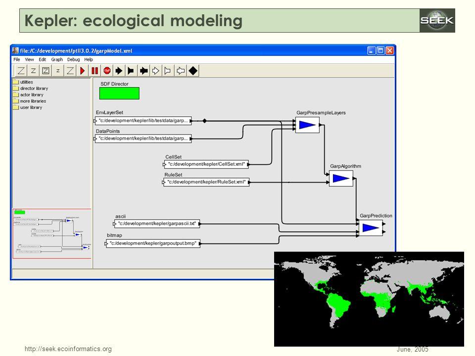 http://seek.ecoinformatics.org SWDBAug 29, 2004 June, 2005 Kepler: ecological modeling