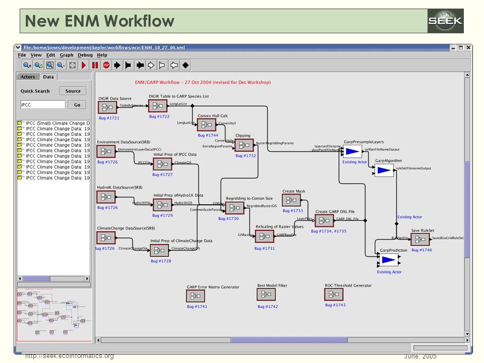 http://seek.ecoinformatics.org SWDBAug 29, 2004 June, 2005 New ENM Workflow