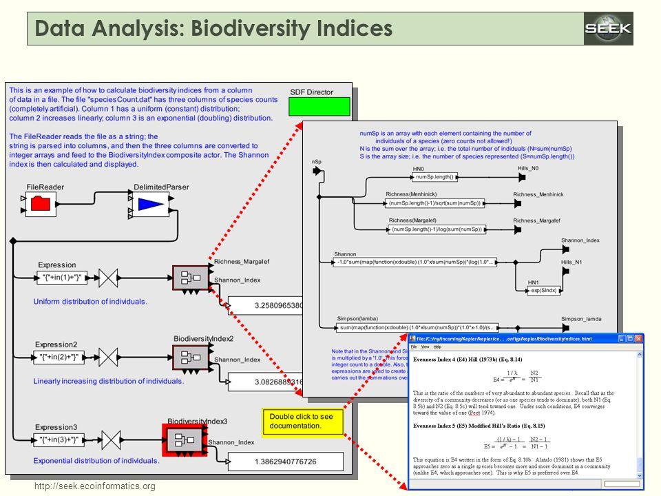 http://seek.ecoinformatics.org SWDBAug 29, 2004 June, 2005 Data Analysis: Biodiversity Indices