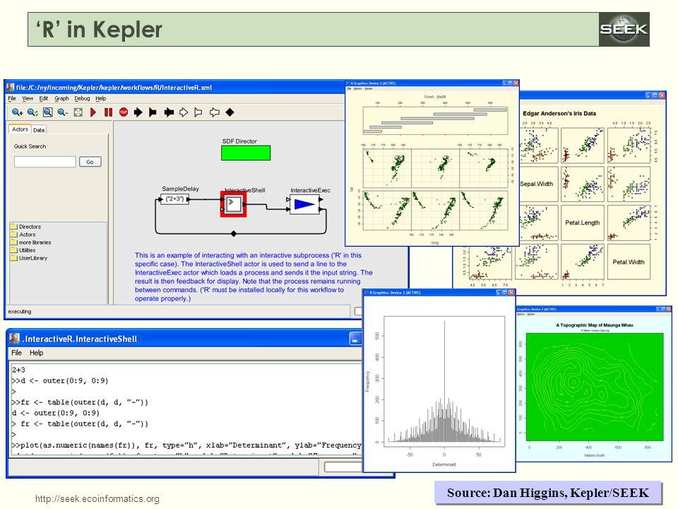 http://seek.ecoinformatics.org SWDBAug 29, 2004 June, 2005 R in Kepler Source: Dan Higgins, Kepler/SEEK