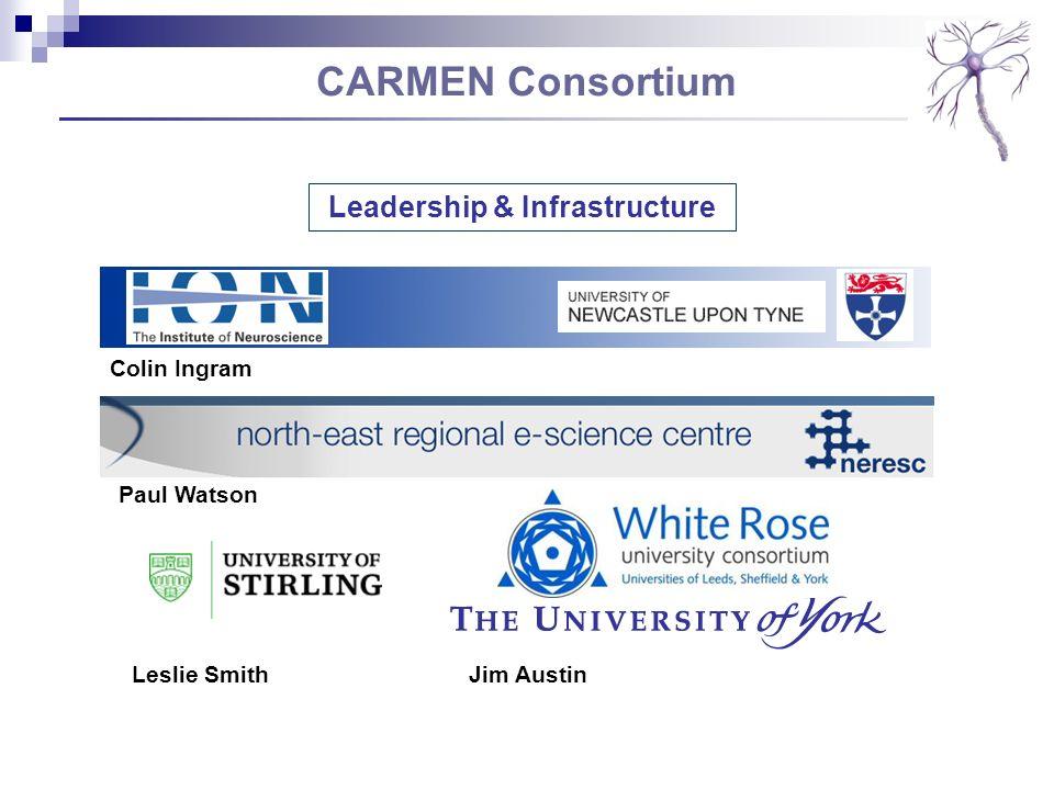 CARMEN Consortium Leadership & Infrastructure Colin Ingram Paul Watson Leslie SmithJim Austin