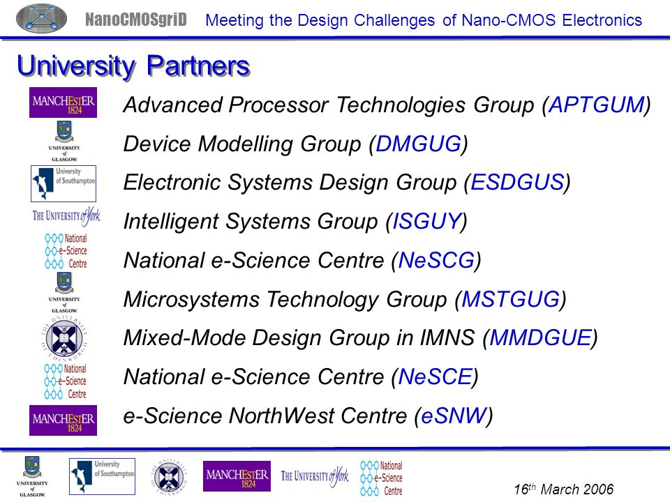 16 th March 2006 NanoCMOSgriD Meeting the Design Challenges of Nano-CMOS Electronics Advanced Processor Technologies Group (APTGUM) Device Modelling Group (DMGUG) Electronic Systems Design Group (ESDGUS) Intelligent Systems Group (ISGUY) National e-Science Centre (NeSCG) Microsystems Technology Group (MSTGUG) Mixed-Mode Design Group in IMNS (MMDGUE) National e-Science Centre (NeSCE) e-Science NorthWest Centre (eSNW) University Partners