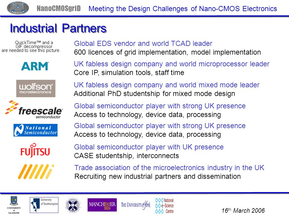 16 th March 2006 NanoCMOSgriD Meeting the Design Challenges of Nano-CMOS Electronics Industrial Partners Global EDS vendor and world TCAD leader 600 licences of grid implementation, model implementation UK fabless design company and world microprocessor leader Core IP, simulation tools, staff time UK fabless design company and world mixed mode leader Additional PhD studentship for mixed mode design Global semiconductor player with strong UK presence Access to technology, device data, processing Global semiconductor player with strong UK presence Access to technology, device data, processing Global semiconductor player with UK presence CASE studentship, interconnects Trade association of the microelectronics industry in the UK Recruiting new industrial partners and dissemination