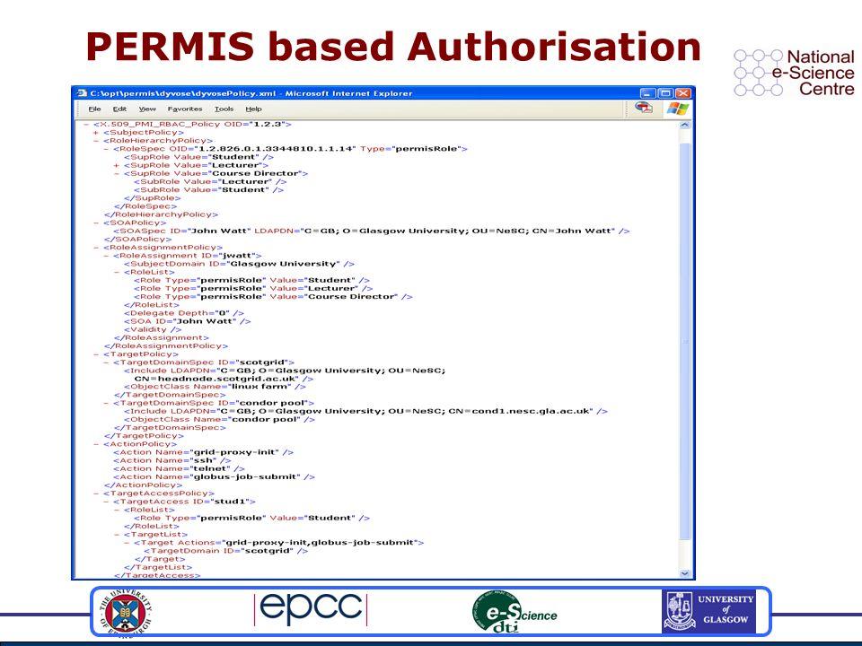 PERMIS based Authorisation