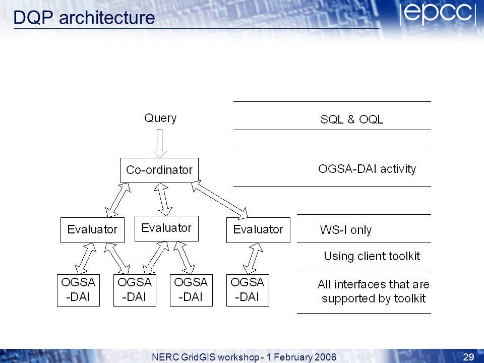 NERC GridGIS workshop - 1 February 200629 DQP architecture