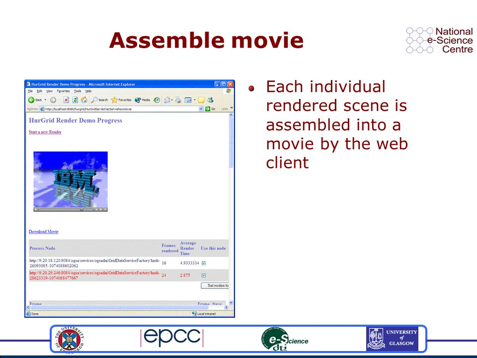 Assemble movie Each individual rendered scene is assembled into a movie by the web client