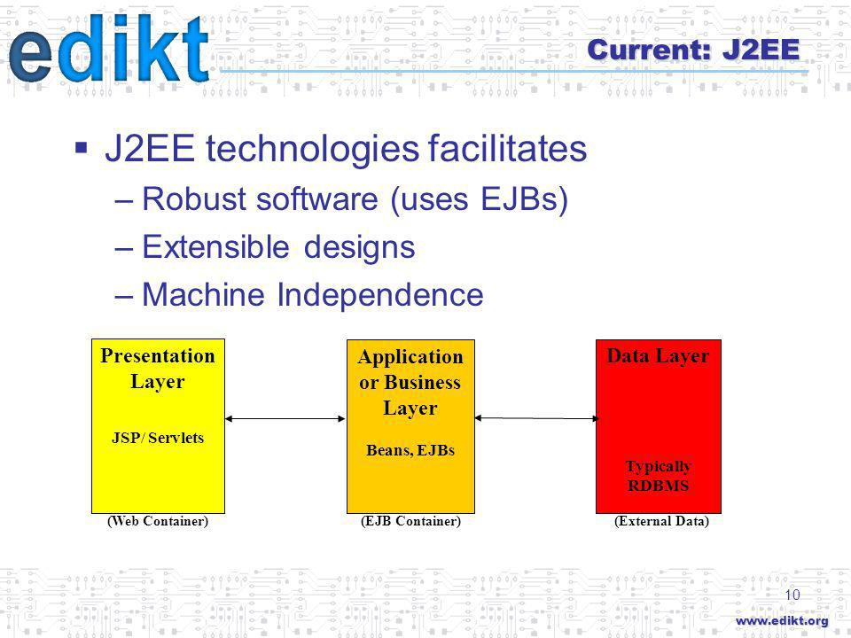 www.edikt.org 10 Current: J2EE J2EE technologies facilitates –Robust software (uses EJBs) –Extensible designs –Machine Independence Presentation Layer JSP/ Servlets Data Layer Typically RDBMS Application or Business Layer Beans, EJBs (Web Container)(EJB Container)(External Data)