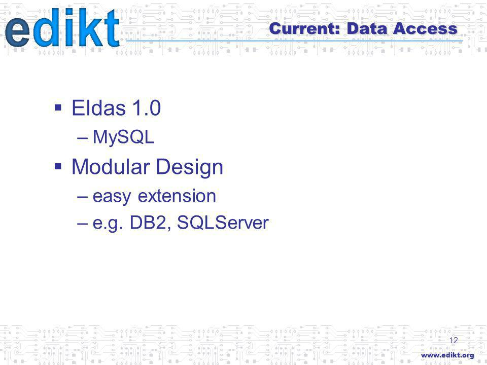 www.edikt.org 12 Current: Data Access Eldas 1.0 –MySQL Modular Design –easy extension –e.g. DB2, SQLServer