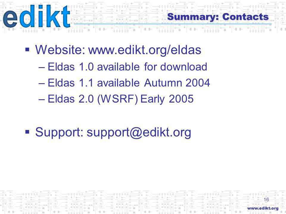 www.edikt.org 16 Summary: Contacts Website: www.edikt.org/eldas –Eldas 1.0 available for download –Eldas 1.1 available Autumn 2004 –Eldas 2.0 (WSRF) Early 2005 Support: support@edikt.org