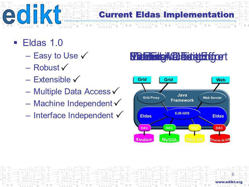 www.edikt.org 8 Current Eldas Implementation Eldas 1.0 –Easy to Use –Robust –Extensible –Multiple Data Access –Machine Independent –Interface Independ
