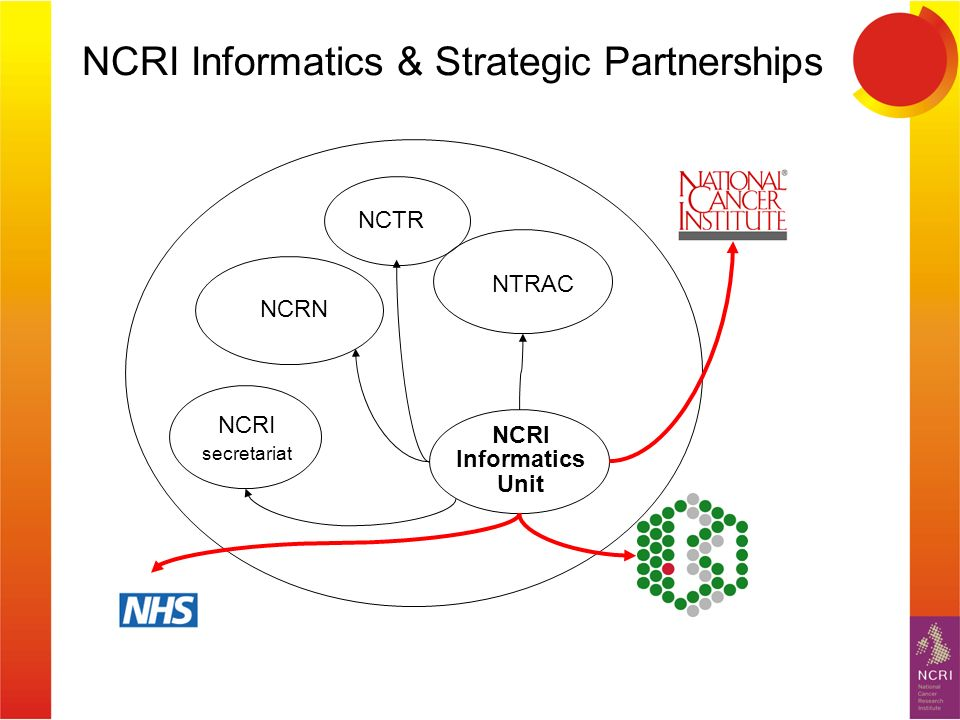 NCRI Informatics & Strategic Partnerships NCRN NTRAC NCRI secretariat NCRI Informatics Unit NCTR