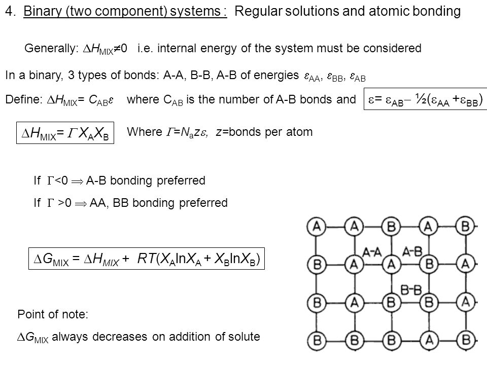 4.Binary (two component) systems : Regular solutions and atomic bonding Generally: H MIX 0 i.e. internal energy of the system must be considered In a