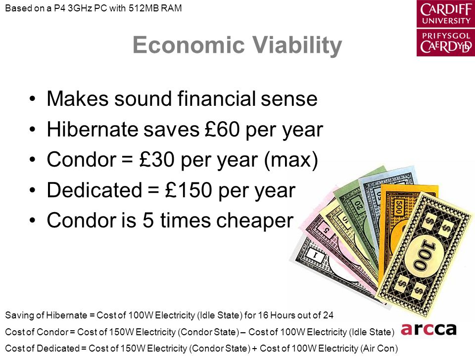 Economic Viability Makes sound financial sense Hibernate saves £60 per year Condor = £30 per year (max) Dedicated = £150 per year Condor is 5 times cheaper Based on a P4 3GHz PC with 512MB RAM Saving of Hibernate = Cost of 100W Electricity (Idle State) for 16 Hours out of 24 Cost of Condor = Cost of 150W Electricity (Condor State) – Cost of 100W Electricity (Idle State) Cost of Dedicated = Cost of 150W Electricity (Condor State) + Cost of 100W Electricity (Air Con)