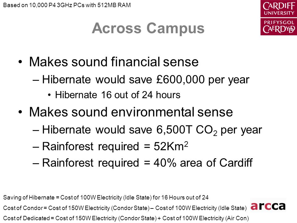 Across Campus Makes sound financial sense –Hibernate would save £600,000 per year Hibernate 16 out of 24 hours Makes sound environmental sense –Hibernate would save 6,500T CO 2 per year –Rainforest required = 52Km 2 –Rainforest required = 40% area of Cardiff Based on 10,000 P4 3GHz PCs with 512MB RAM Saving of Hibernate = Cost of 100W Electricity (Idle State) for 16 Hours out of 24 Cost of Condor = Cost of 150W Electricity (Condor State) – Cost of 100W Electricity (Idle State) Cost of Dedicated = Cost of 150W Electricity (Condor State) + Cost of 100W Electricity (Air Con)
