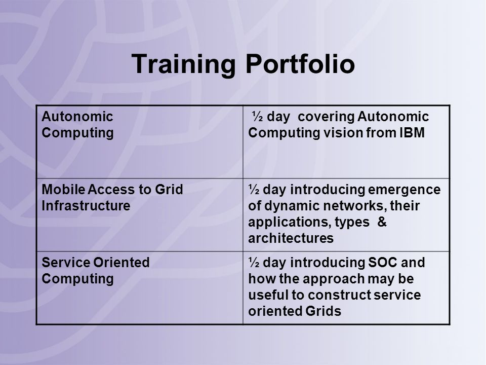 Training Portfolio Autonomic Computing ½ day covering Autonomic Computing vision from IBM Mobile Access to Grid Infrastructure ½ day introducing emergence of dynamic networks, their applications, types & architectures Service Oriented Computing ½ day introducing SOC and how the approach may be useful to construct service oriented Grids