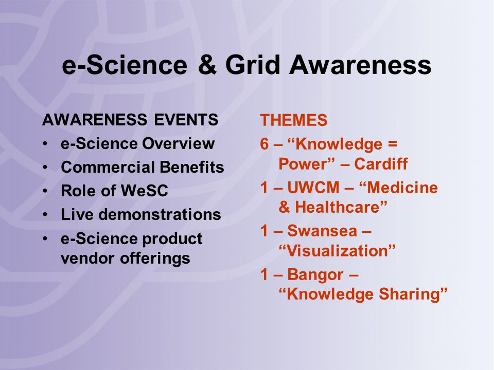 e-Science & Grid Awareness AWARENESS EVENTS e-Science Overview Commercial Benefits Role of WeSC Live demonstrations e-Science product vendor offerings THEMES 6 – Knowledge = Power – Cardiff 1 – UWCM – Medicine & Healthcare 1 – Swansea – Visualization 1 – Bangor – Knowledge Sharing