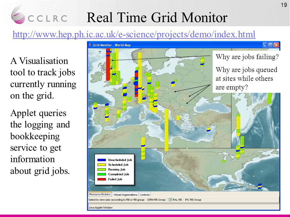 19 Real Time Grid Monitor   A Visualisation tool to track jobs currently running on the grid.
