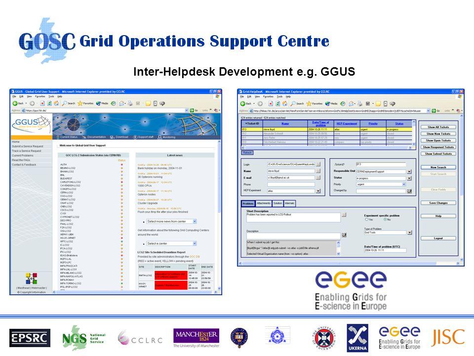 Inter-Helpdesk Development e.g. GGUS