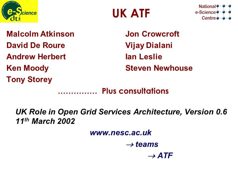 UK ATF Malcolm Atkinson Jon Crowcroft David De RoureVijay Dialani Andrew HerbertIan Leslie Ken MoodySteven Newhouse Tony Storey …………… Plus consultations UK Role in Open Grid Services Architecture, Version 0.6 11 th March 2002 www.nesc.ac.uk teams ATF