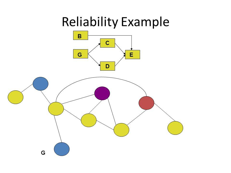 Reliability Example C D E G B B G