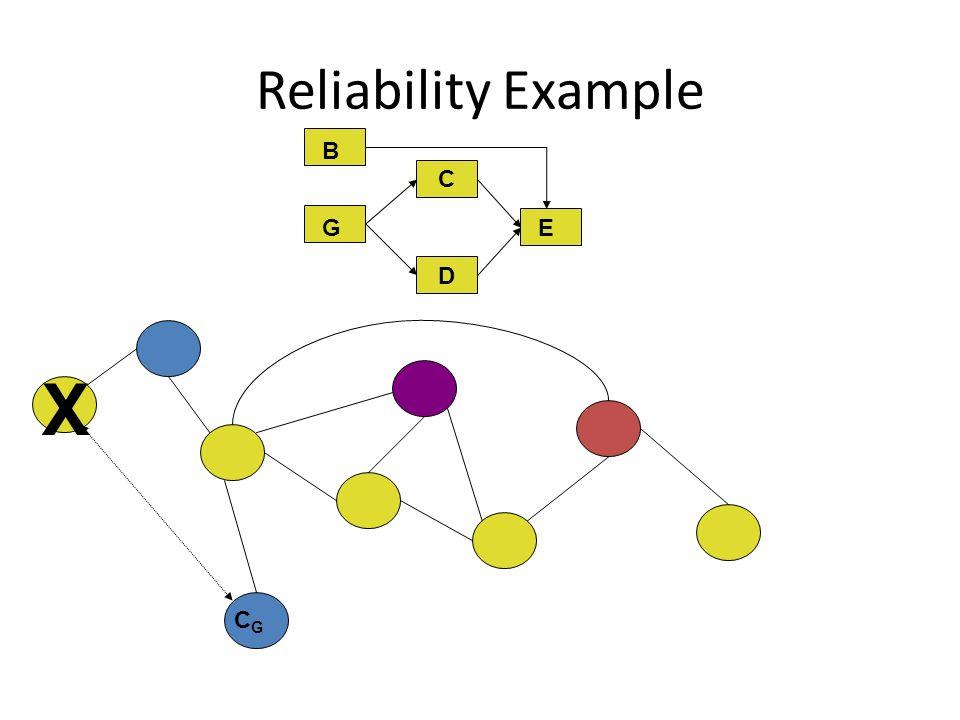 Reliability Example C D E G B B CGCG X