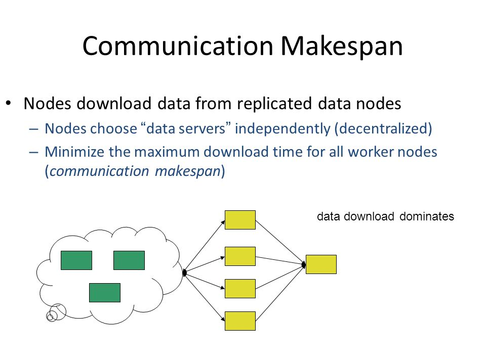 Communication Makespan Nodes download data from replicated data nodes – Nodes choose data servers independently (decentralized) – Minimize the maximum download time for all worker nodes (communication makespan) data download dominates