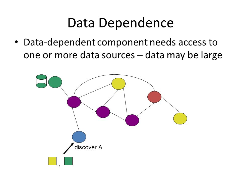 Data Dependence Data-dependent component needs access to one or more data sources – data may be large discover A,