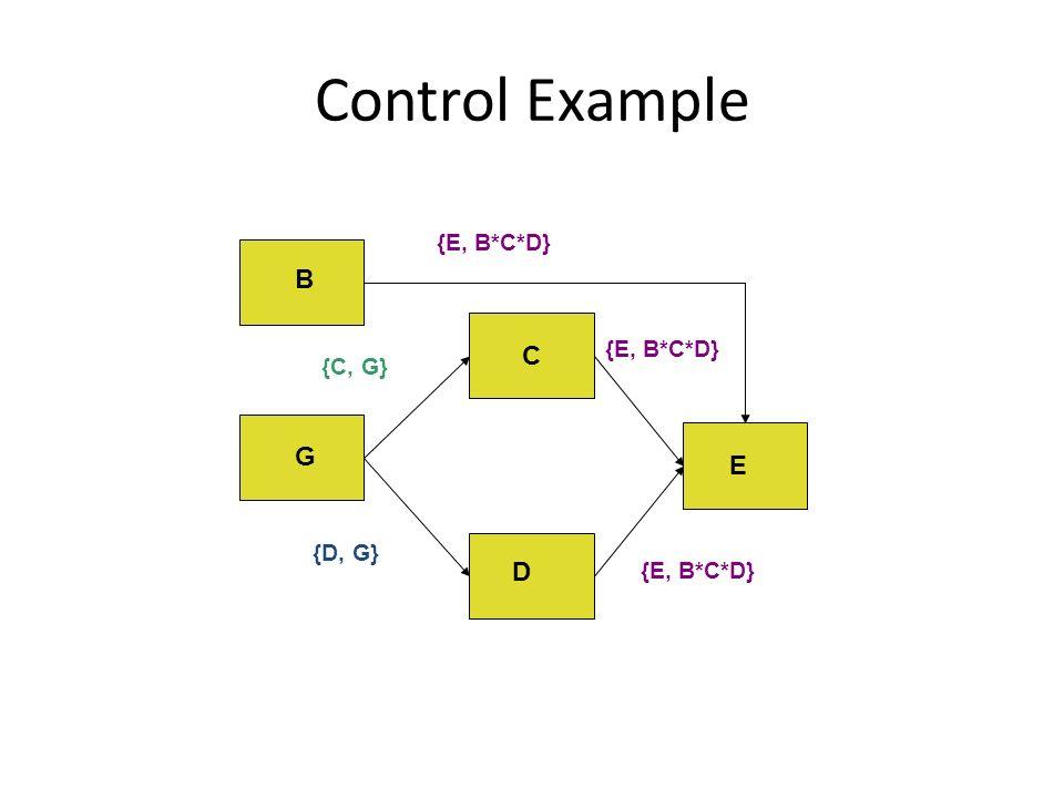 Control Example C D E G B {E, B*C*D} {C, G} {D, G}