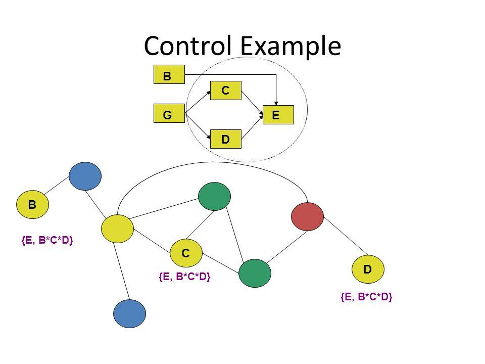 Control Example C D E G C D B {E, B*C*D} B