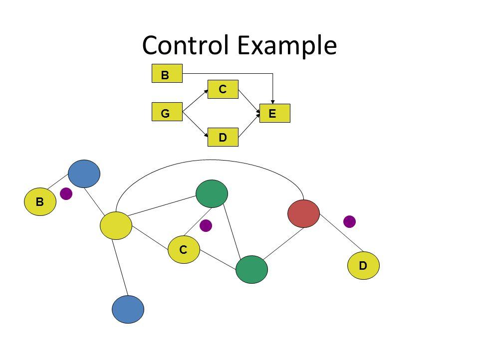 Control Example C D E G C D B B B