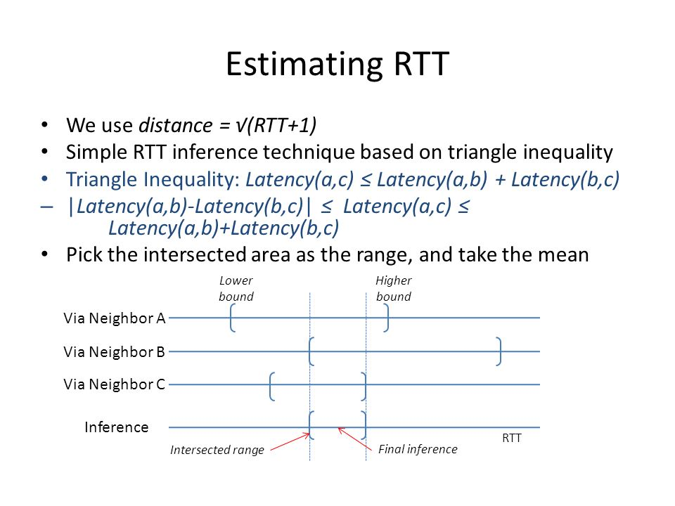 Estimating RTT We use distance = (RTT+1) Simple RTT inference technique based on triangle inequality Triangle Inequality: Latency(a,c) Latency(a,b) + Latency(b,c) – |Latency(a,b)-Latency(b,c)| Latency(a,c) Latency(a,b)+Latency(b,c) Pick the intersected area as the range, and take the mean Via Neighbor A Via Neighbor B Via Neighbor C Inference RTT Lower bound Higher bound Final inference Intersected range