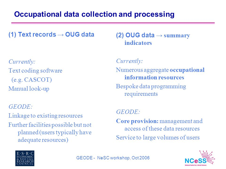 GEODE - NeSC workshop, Oct 2006 Occupational data collection and processing (1) Text records OUG data Currently: Text coding software (e.g.