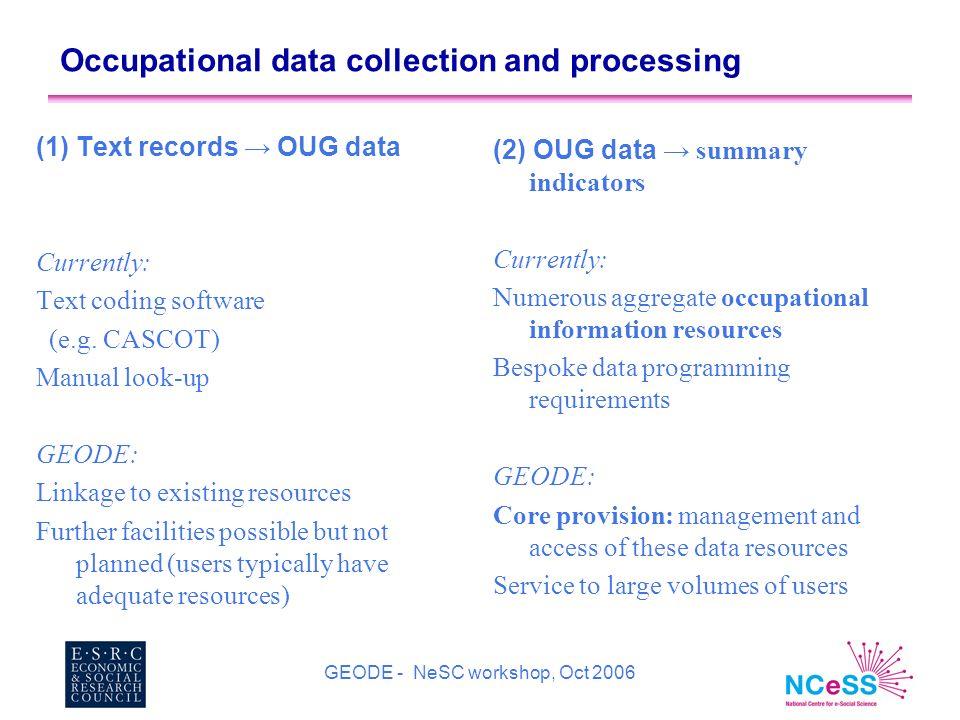 GEODE - NeSC workshop, Oct 2006 Some illustrative occupational information resources Index units# distinct files (average size kb) Updates.