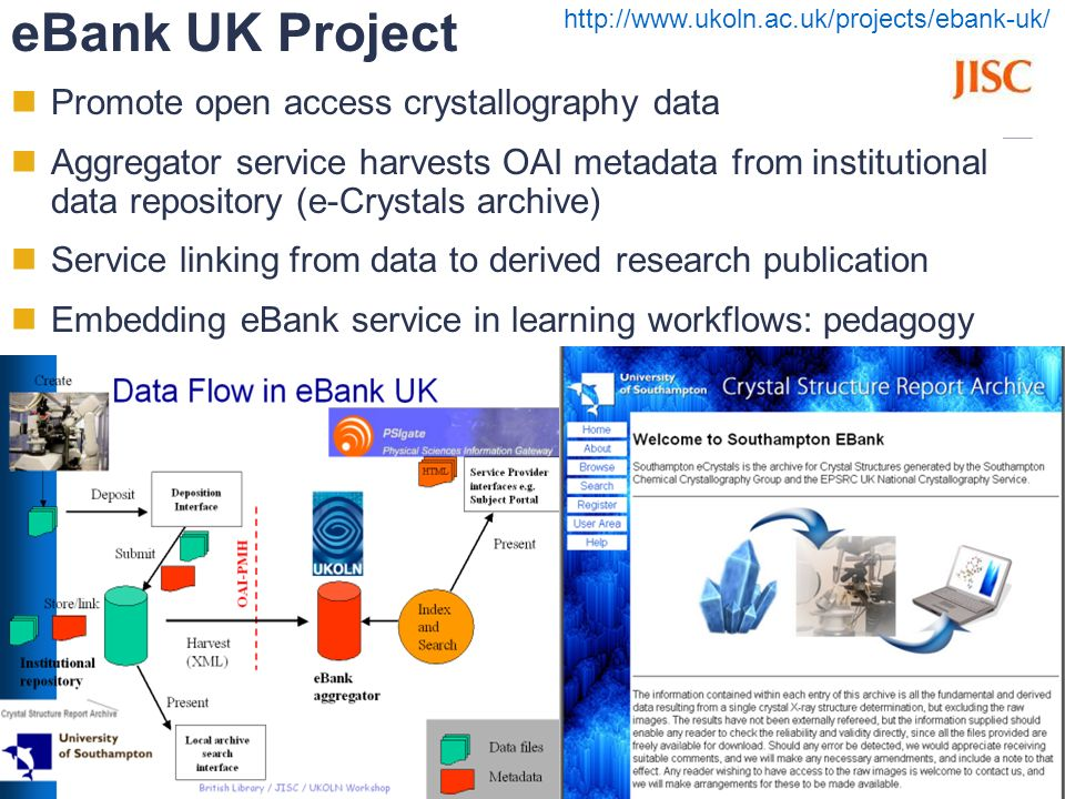 Joint Information Systems Committee 4/16/2014 | | Slide 10 eBank UK Project Promote open access crystallography data Aggregator service harvests OAI metadata from institutional data repository (e-Crystals archive) Service linking from data to derived research publication Embedding eBank service in learning workflows: pedagogy http://www.ukoln.ac.uk/projects/ebank-uk/