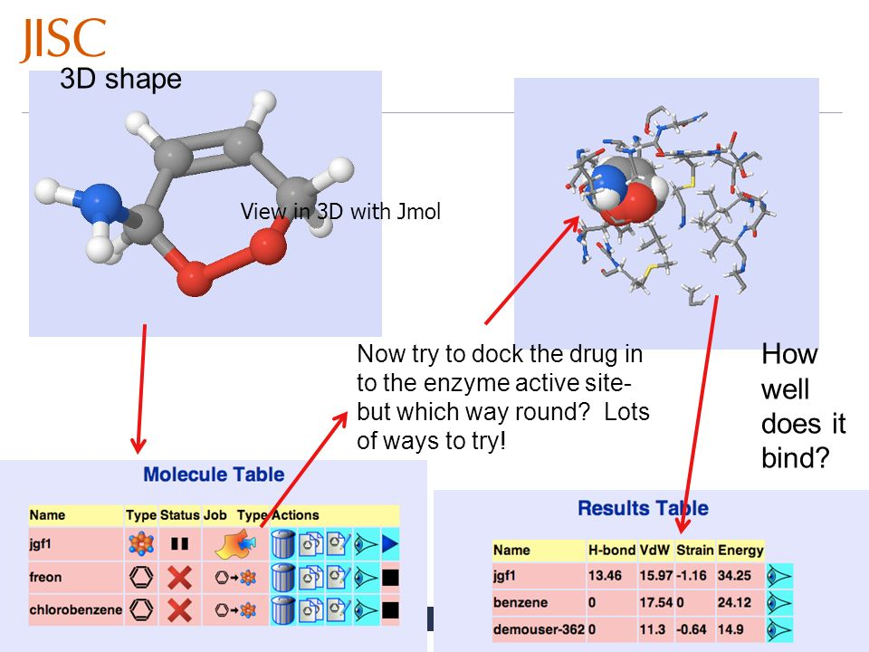 Joint Information Systems Committee 4/16/2014 | | Slide 15 3D shape Now try to dock the drug in to the enzyme active site- but which way round.