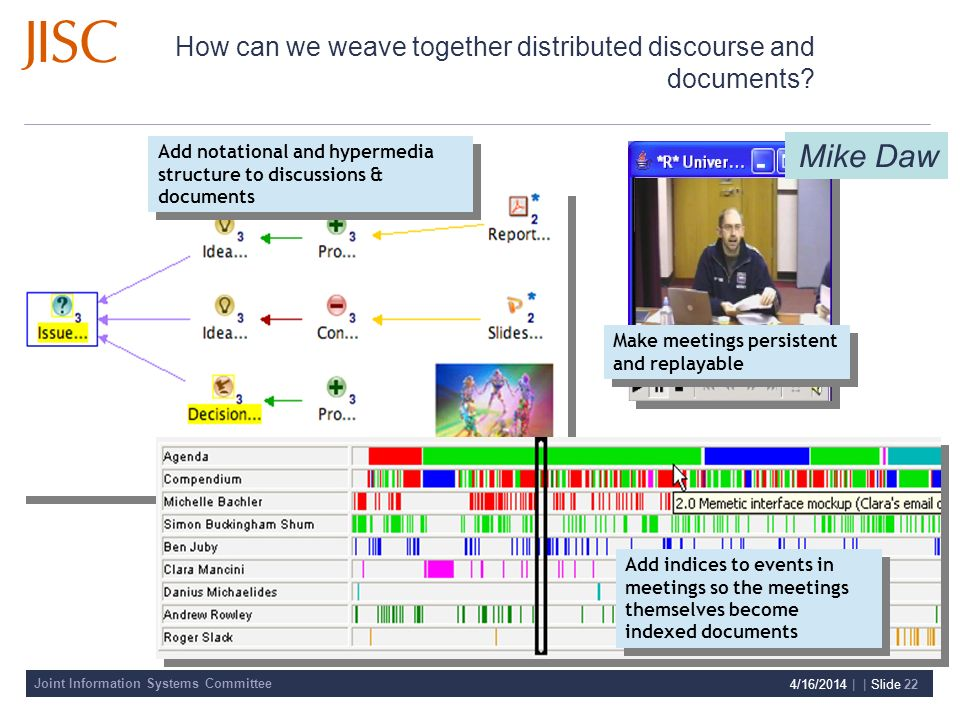 Joint Information Systems Committee 4/16/2014 | | Slide 22 How can we weave together distributed discourse and documents.