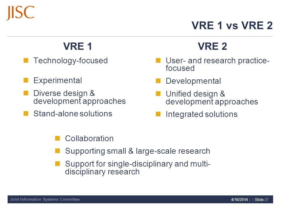 Joint Information Systems Committee 4/16/2014 | | Slide 27 VRE 1 vs VRE 2 VRE 1 Technology-focused Experimental Diverse design & development approaches Stand-alone solutions VRE 2 User- and research practice- focused Developmental Unified design & development approaches Integrated solutions Collaboration Supporting small & large-scale research Support for single-disciplinary and multi- disciplinary research